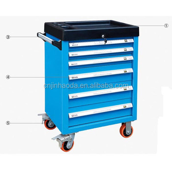 Cheap Harbor Freight Rolling Tool Cart Buy Harbor Freight Rolling