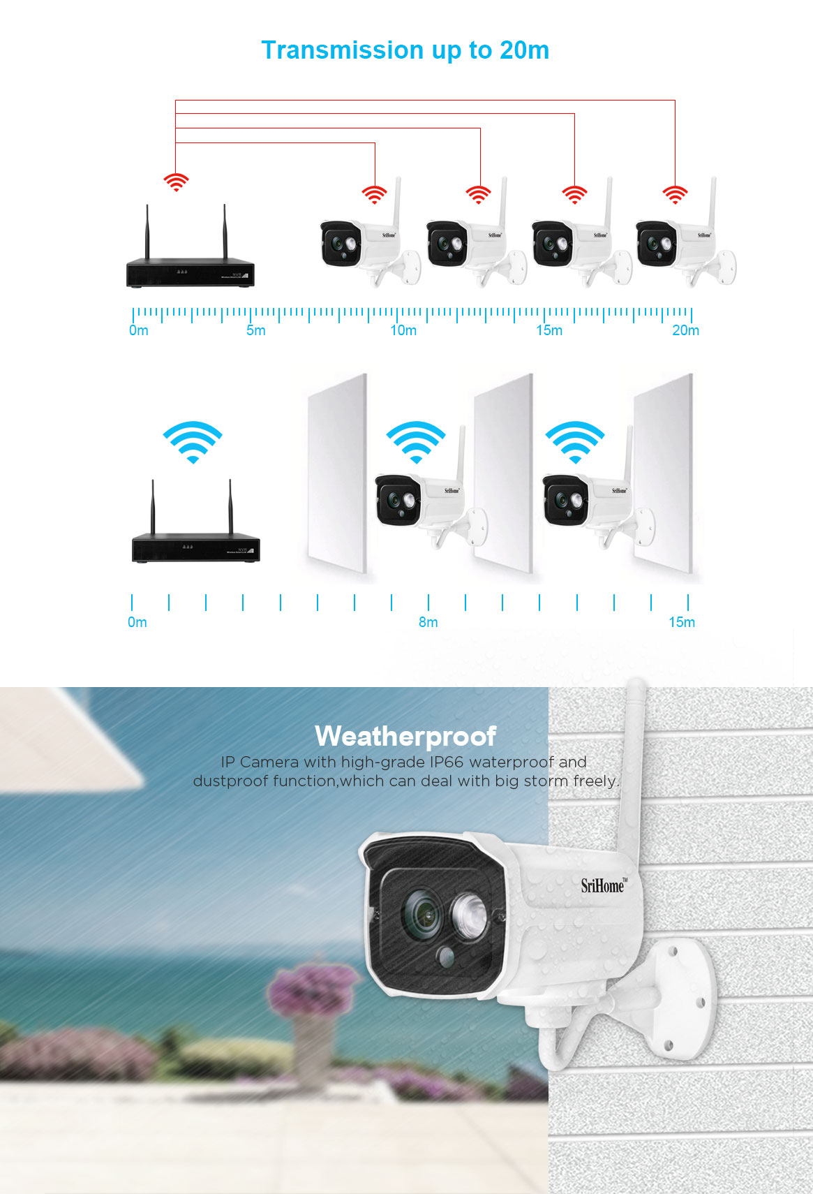 Sricam NVS001 SriHome 4CH Wifi NVR Kit 1080P Waterproof Security IP CCTV Wireless Camera System 1080P Wireless NVR Kit