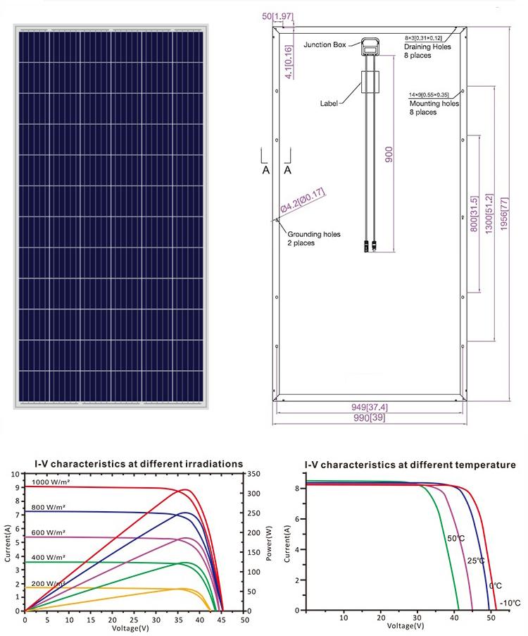 Pv 300 320 325 330 345 Watt Film Polycrystalline 320watt Solar Panels Price  In India - Buy 320 Watt Solar Panel Price In India,300 Solar Panel Price