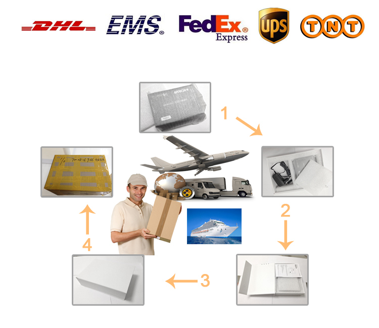 LINK-MI LM-WHD06 5GHz Wireless HD Video Transmission Supports Multi resolution up to 1080p