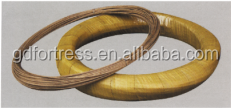 1.6mm~2.8mm paper cover wire for furniture