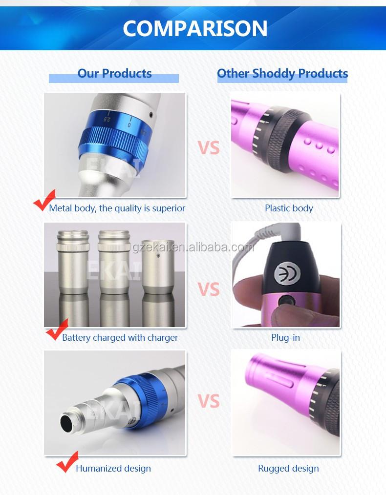 Amazon Hot Sale Dr Pen A6 Hyaluronic Acid Dermal Filler Micro Needle  Dermapen - Buy Derma Pen Amazon Hot Sale,Bb Glow Meso,Derma Pen Needle  Cartridge