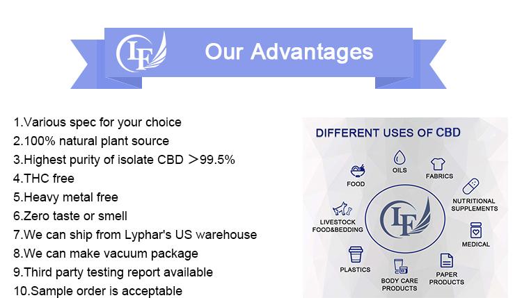 工場出荷時の価格水溶性 CBD
