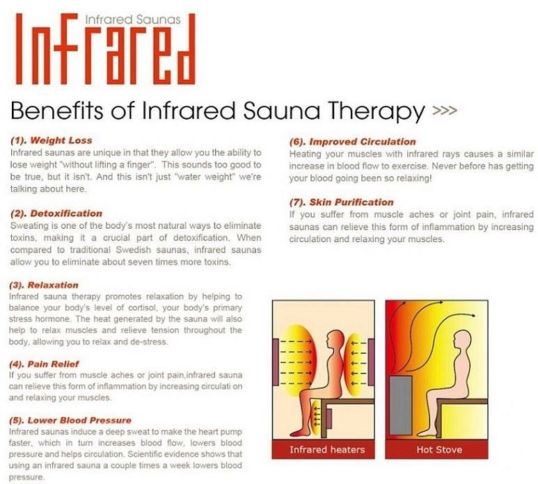 Far Infrared Therapy Outdoor Sauna House Physical Therapy