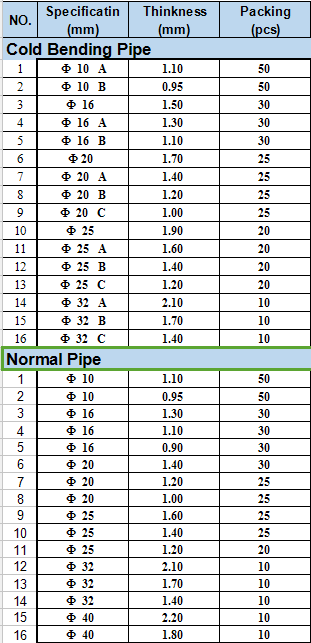 Electrical Wire Protection Pvc Conduit Pipe Price List View Pvc Conduit Pipe Price List Shingfong Or Customized Product Details From Sihui Shingfong Plastic Product Factory Co Ltd On Alibaba Com