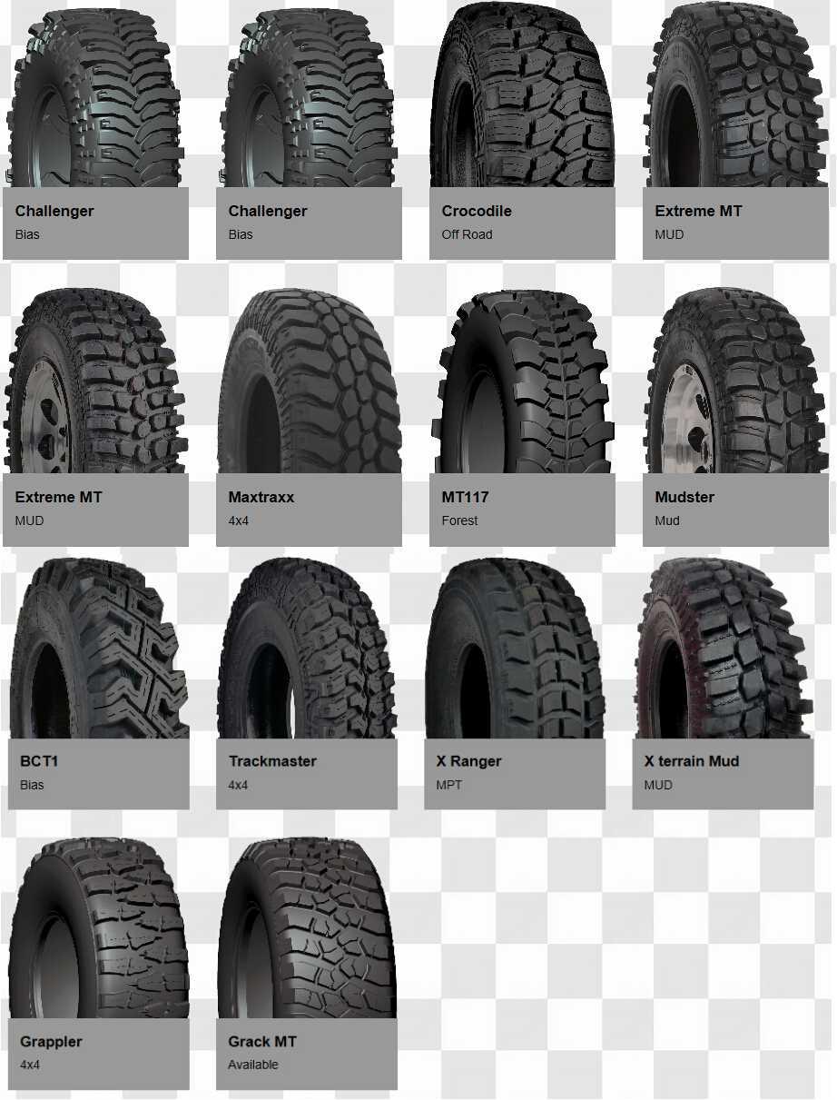 Truck Mud Tires >> Mud Terrain Ban Off Road 4x4 Ban Lakesea 33 12 5r20 Buy
