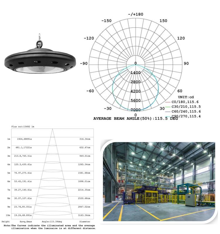 lux UFO