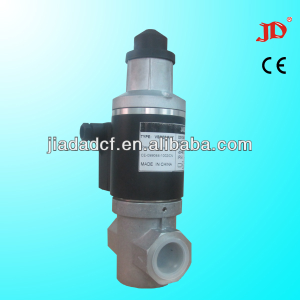 (boiler valve) steam boiler safety valve(Krom schroder techonology)