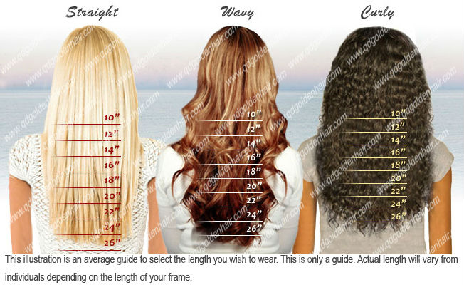 High Quality 100g/bundle Deals Deep Wave Virgin Human Hair Extension