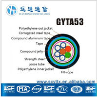 GYTA53 high quality, fiber optic cable connector types