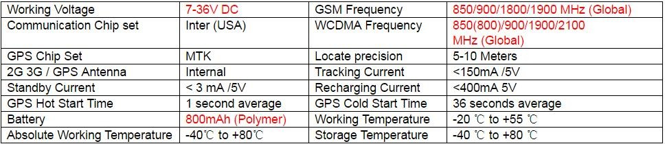 GPS Vehicle Tracker CCTR-805 3G WCDMA 2100MHz with Rem ote Turn Off Engine