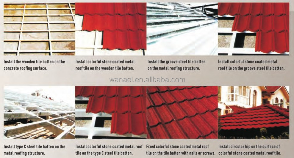 Roman T3 Stone Coated Steel Roof Tile New Innovation