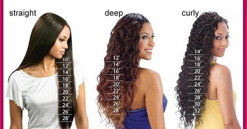Aliexpress Burmese Hair Full Lace Human Hair Wigs For