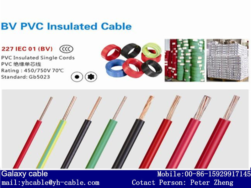 Famous Type Of Electrical Cable Picture Collection - Electrical ...