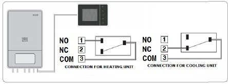large LCD screen boiler thermostat with battery power