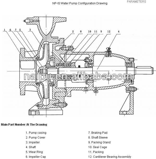 Naipu IS150-125-315 DEUTZ Diesel Agriculture Irrigation End Suction Water Pump