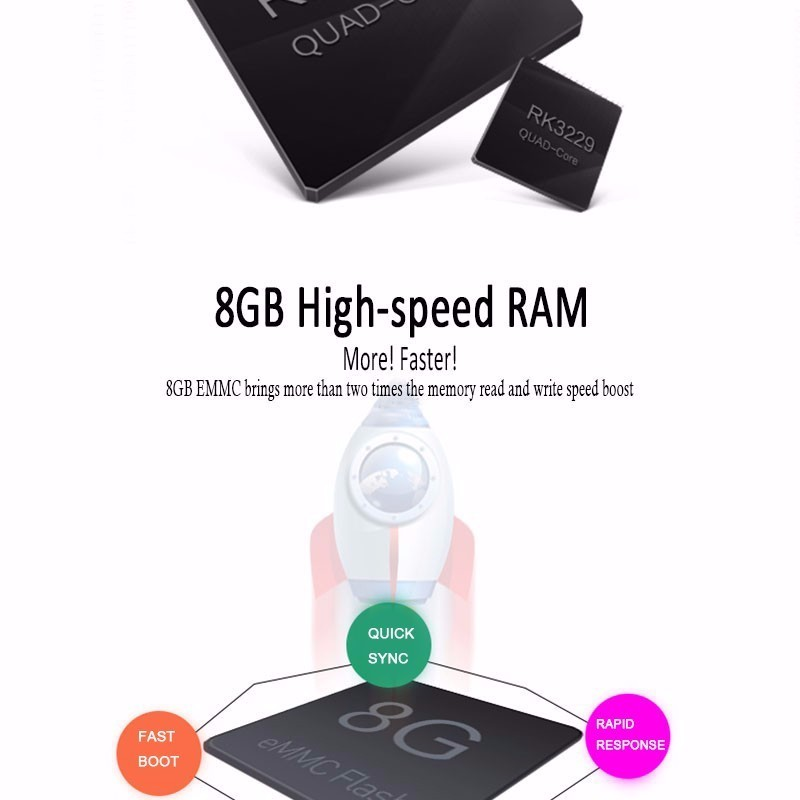 RK3229 64Bit Quad Core tv box 1080 OS Lollipop 1G/8G WF 4 Host USB de apoyo conjunto de caja de android 6,0 v88