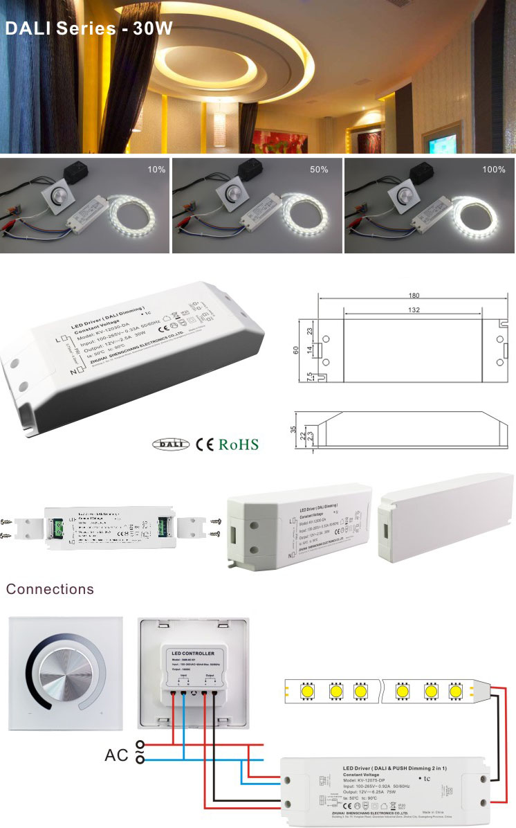 NEW 12V AC SAA DALI Dimmable LED Driver For LED Panel 1200x300 DALI