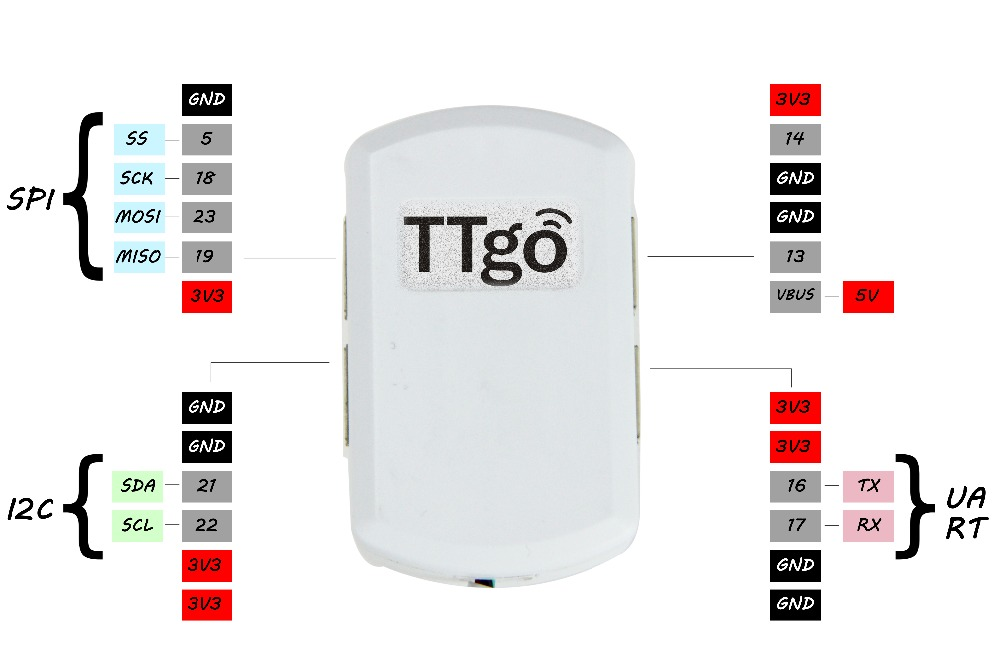 TTGO T-ice Control Bluetooth CP2104 ESP32 WiFi wireless Module
