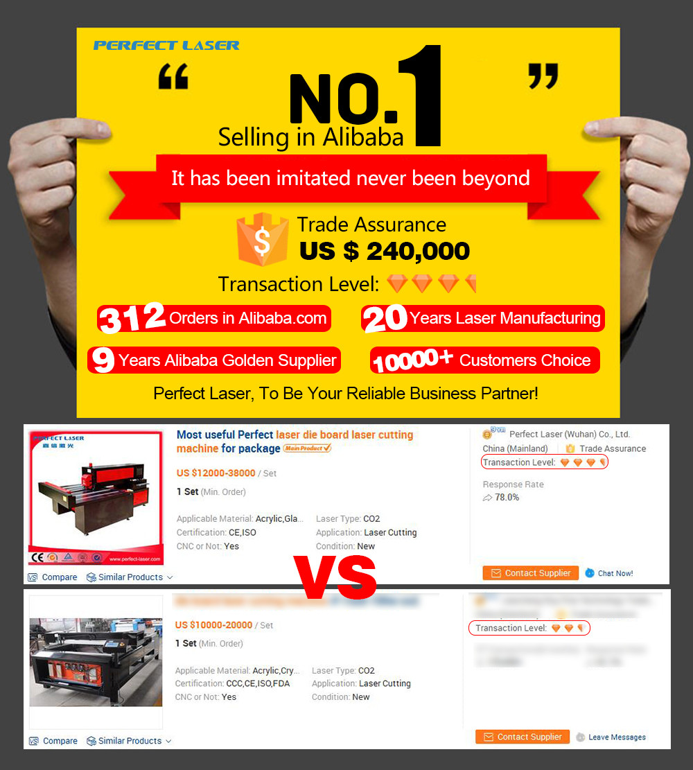 Perfect Laser-1215 Co2 Laser Tube 200w Die Cut Card Board Laser Cutting  Machine Price - Buy Die Cut Laser Cutting Machine Price,Die Board Laser