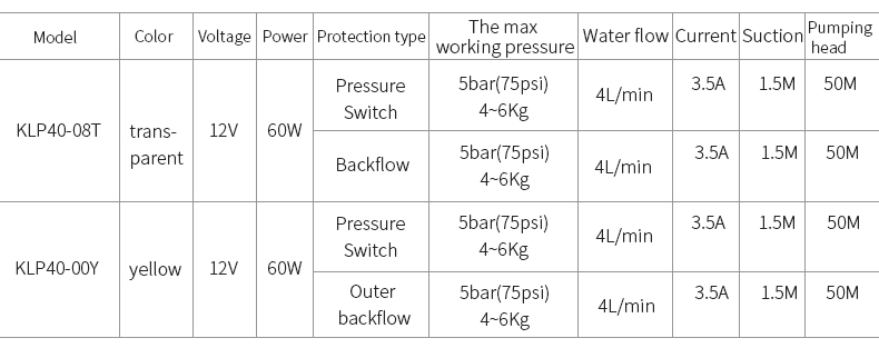 Kamoer 12v automatic high pressure  mini self priming diaphragm electric water lifting pump food grade for car wash garden water