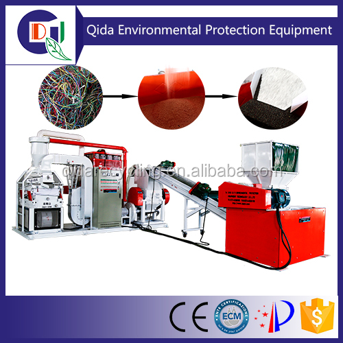 QD-600A High Output Power Cable Recycling Machine