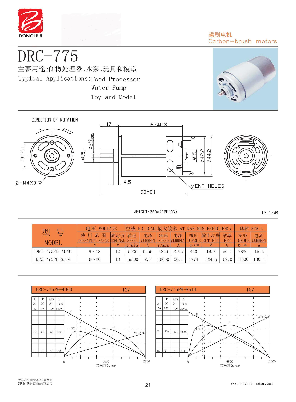 12 volt 775 high speed dc motor for water pump  high torque