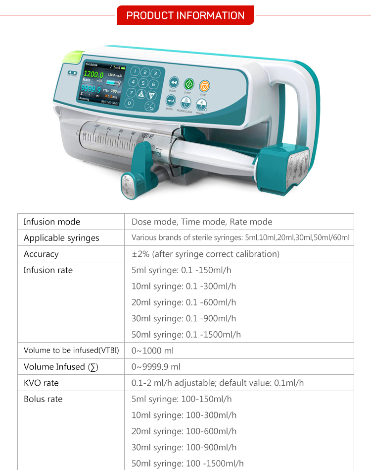 ET-SP-II portable electric syringe pump
