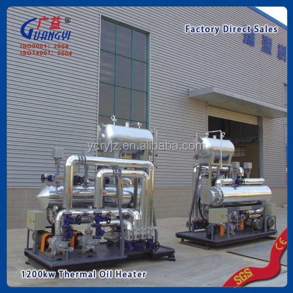2016 Small scale industries electric oil boiler made in china