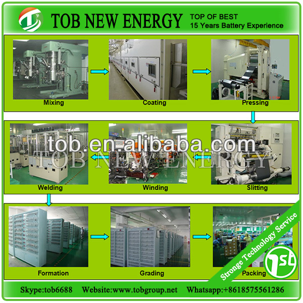 battery production line for li-ion LiFePo4 battery,and a full set of lithium battery technology/making machine/material supply