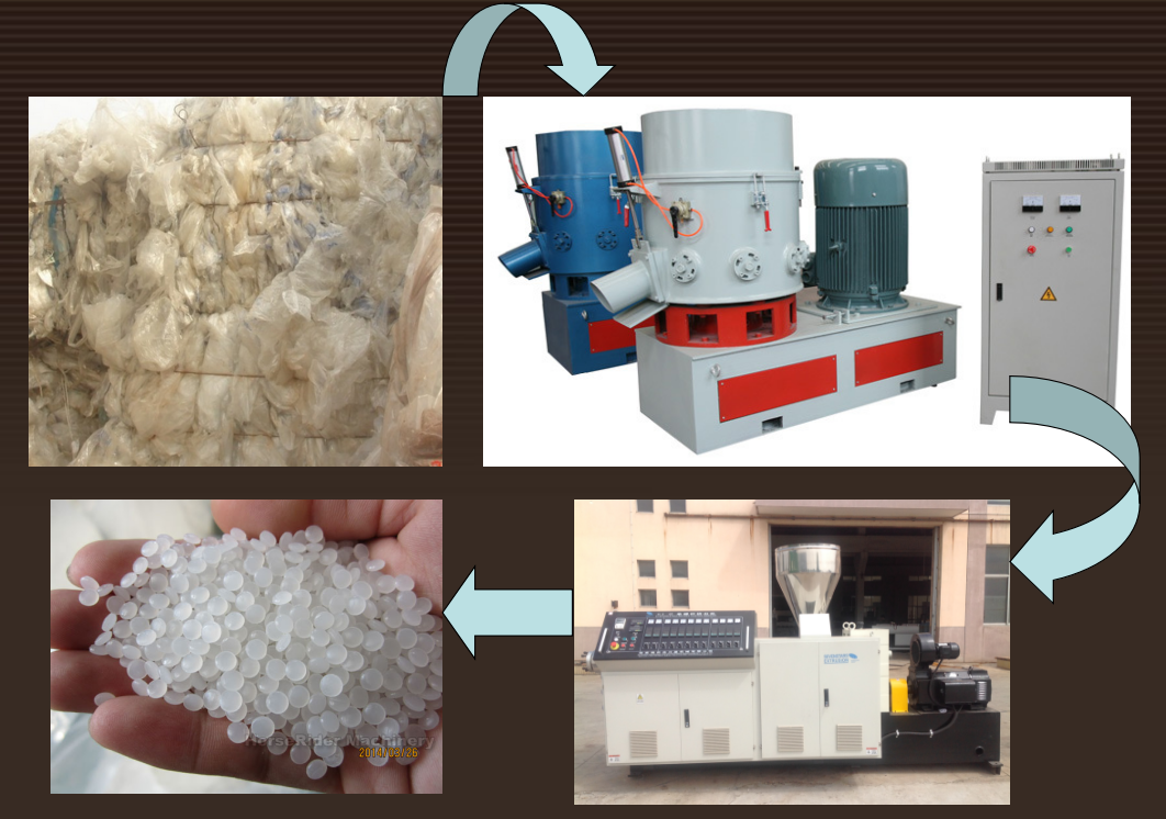 Hot sale waste plastic PP PE film agglomerator/densifier/fiber granulator machine