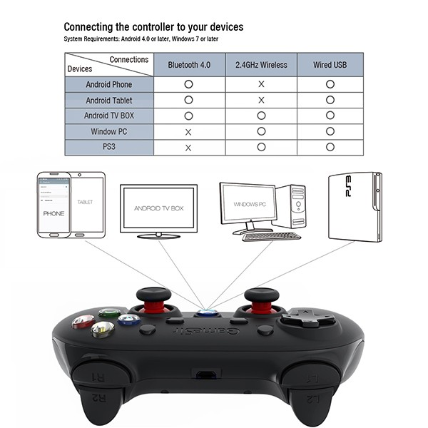 Wireless Bluetooth Gamepad Remote Controller For Vr Box Pc Phones Android  Ios - Buy Wireless Gamepad For Android Ios,Game Controller,Bluetooth  Gamepad