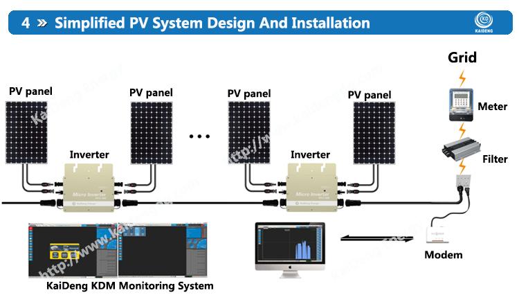 Wvc 600 Com 10kw Sistema De Energia Solar De Alta
