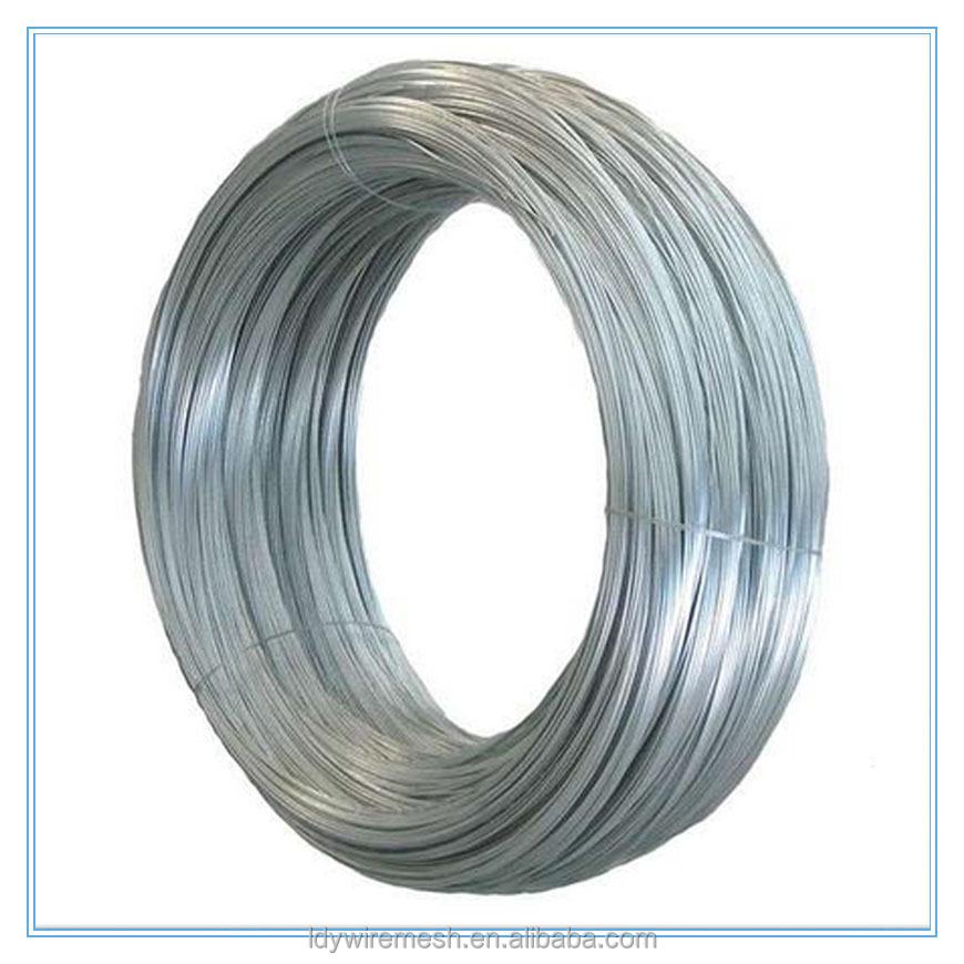 China Galvanized Rebar Wire, China Galvanized Rebar Wire ...