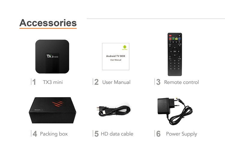 Android TV BOX TX3 MINI TX3 PRO Amlogic S905W 7.0 7.1 Android 1G/2G RAM 16G ROM Smart TV BOX TX3 MINI