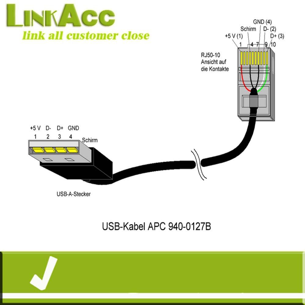 Rj45 to usb wiring diagram wiring diagram linkacc nc1 usb a male to rj50 10p10c for a pc cable buy usb a micro usb diagram rj45 to usb wiring diagram asfbconference2016 Choice Image