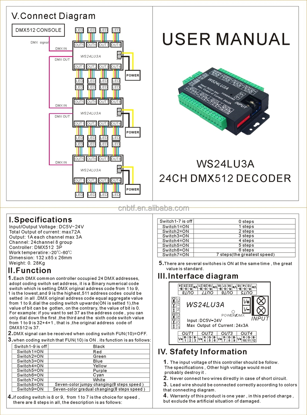 HTB1dKt_HFXXXXc5XpXXq6xXFXXX9 ws24lu3a controller 24 ch easy dmx512 controller,each channel max Basic Electrical Wiring Diagrams at mifinder.co
