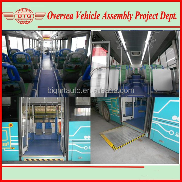 6125EVG Electric Mini Bus International Project Finance