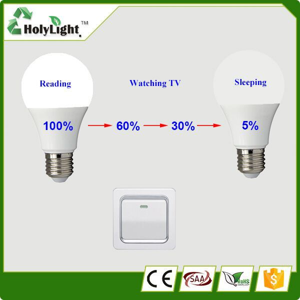 Switch Dimming Led Bulb Light,Smart Home Lighting Bulbs,Auto ...