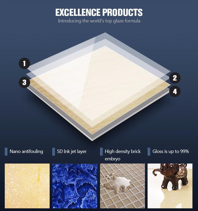 Alibaba China Porcelain Floor Tiles Best Price Of Polished Ceramic ...