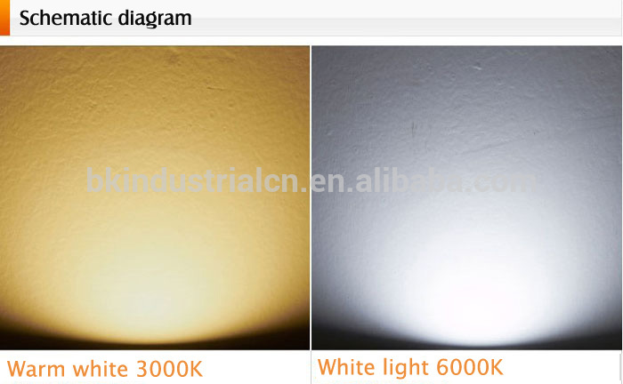 Ghana Led Flush Mount Ceiling Light Use In Room