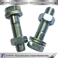 low price railway fasteners manufacturer in india