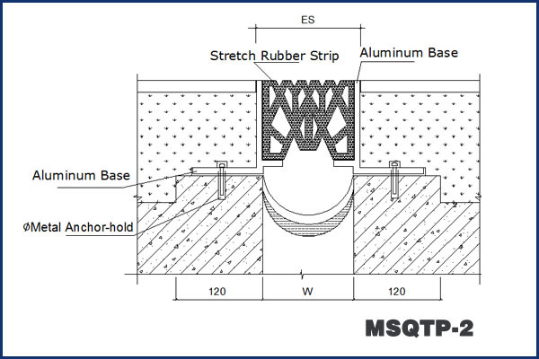 Floor Rubber Expansion Joint Cover In Building Materials