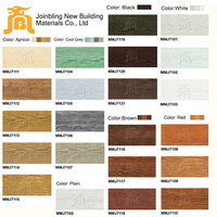 100% Non asbestos Lap Siding Reinforced Cement Fiber Wood Board