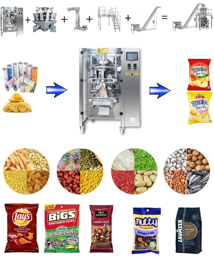 Automatic snack pet food potato chips packing machine