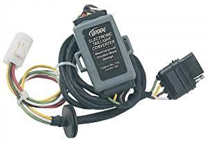 Enjoyable Cheap Honda Trailer Wiring Find Honda Trailer Wiring Deals On Line Wiring 101 Capemaxxcnl