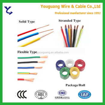 Chinese factory kinds of electrical house wiring cable names and prices  sc 1 st  Alibaba : house wiring prices - yogabreezes.com