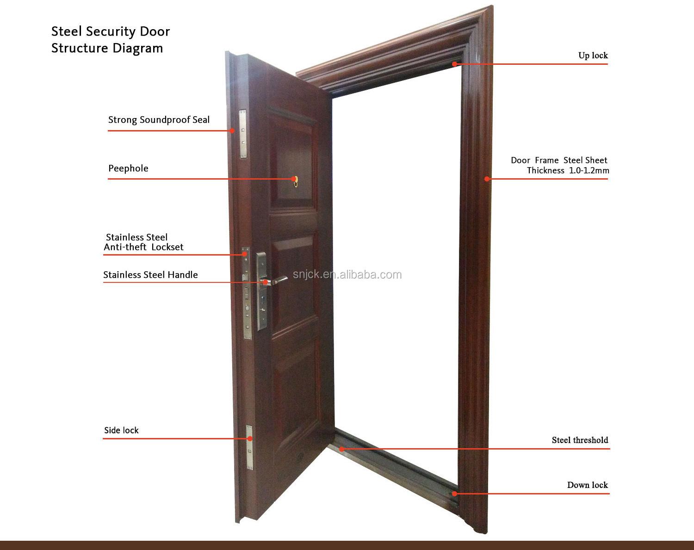 Price Of Stainless Steel Door Frame Ghana Steel Security Door - Buy ...