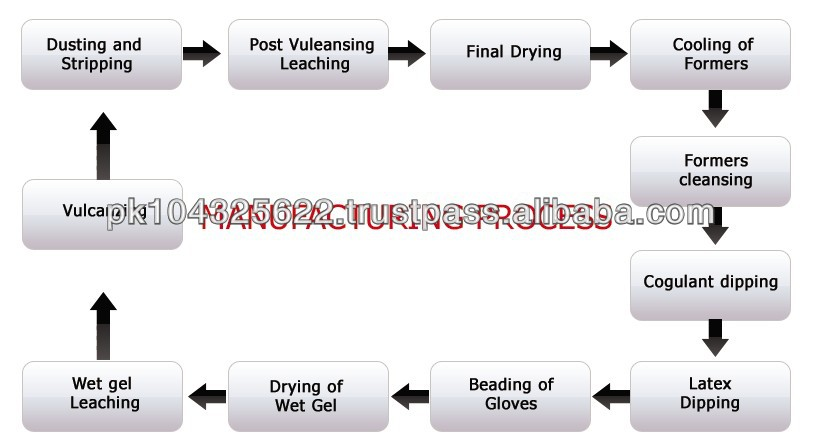 Natural Rubber Safety Working Electrical Insulating Gloves - Buy Working  Gloves,Electrical Gloves,Insulating Gloves Product on Alibaba com
