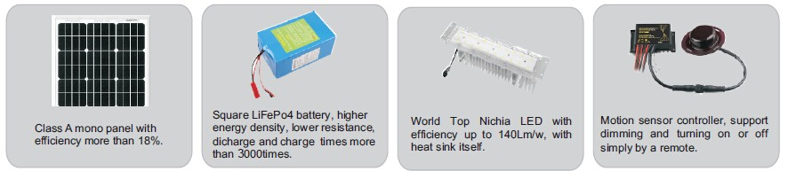 all in one led street light 15W solar street light led